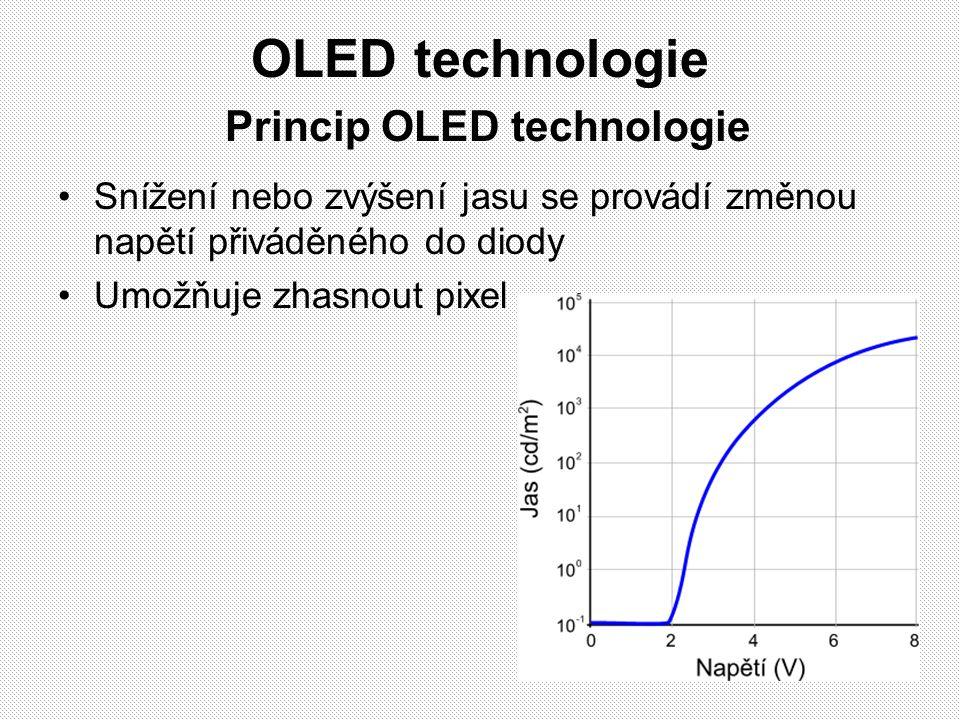 OLED technologie Materiály OLED displejů Základní materiály 1.Polyphenylevevinylen 2.Polyfluoren Materiály OLED umožňují 1.vyrobit ohebný displej 2.vyrobit velice malé displeje 3.vyrobit velmi tenké displeje 4.snadnou konstrukci displejů (různé tvary) 5.vyrobit zrcadlový displej 6.téměř nekonečný kontrast