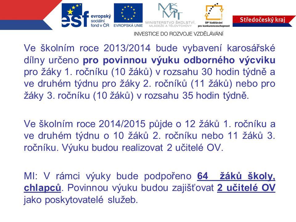 Ve školním roce 2013/2014 bude vybavení karosářské dílny určeno pro povinnou výuku odborného výcviku pro žáky 1. ročníku (10 žáků) v rozsahu 30 hodin