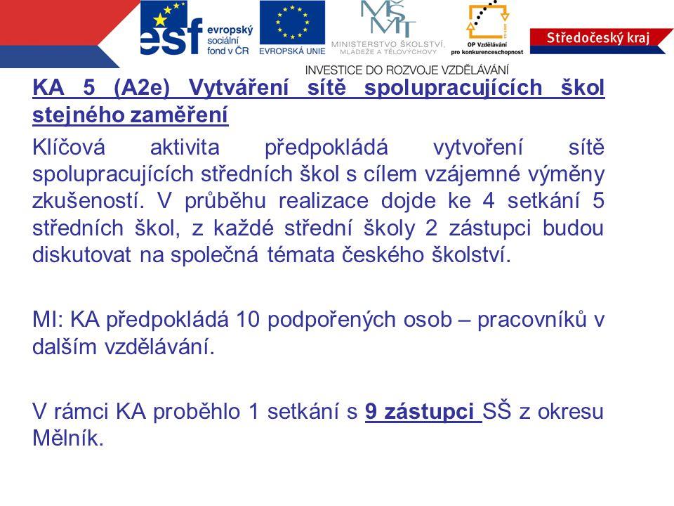 KA 5 (A2e) Vytváření sítě spolupracujících škol stejného zaměření Klíčová aktivita předpokládá vytvoření sítě spolupracujících středních škol s cílem