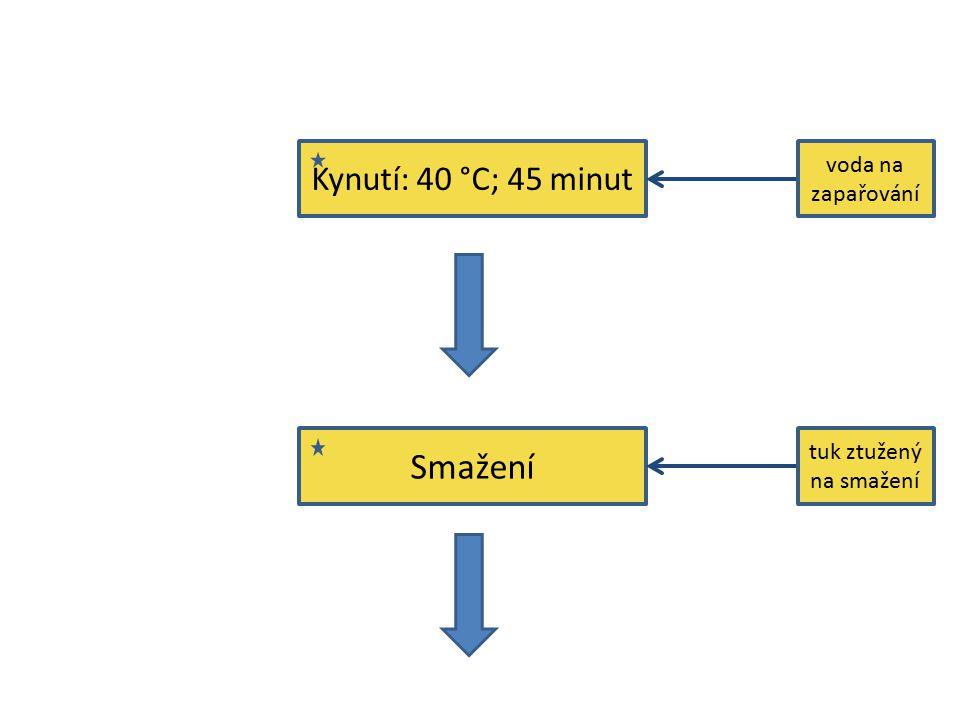 Kynutí: 40 °C; 45 minut Smažení voda na zapařování tuk ztužený na smažení