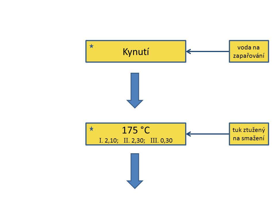 Kynutí 175 °C I. 2,10; II. 2,30; III. 0,30 voda na zapařování tuk ztužený na smažení