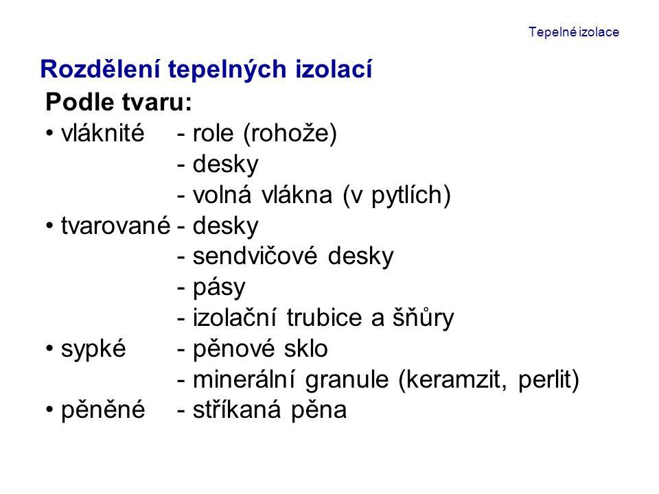 Tepelné izolace Zdroj: online].[cit. 2013-04-11].