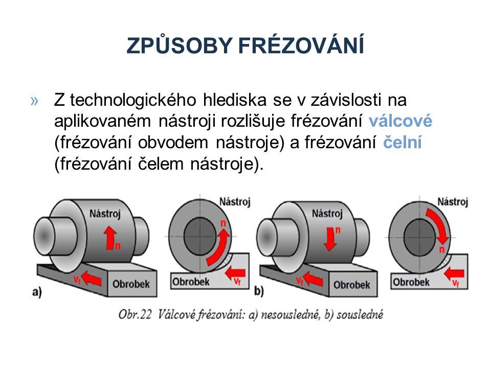ZPŮSOBY FRÉZOVÁNÍ »Z technologického hlediska se v závislosti na aplikovaném nástroji rozlišuje frézování válcové (frézování obvodem nástroje) a frézování čelní (frézování čelem nástroje).