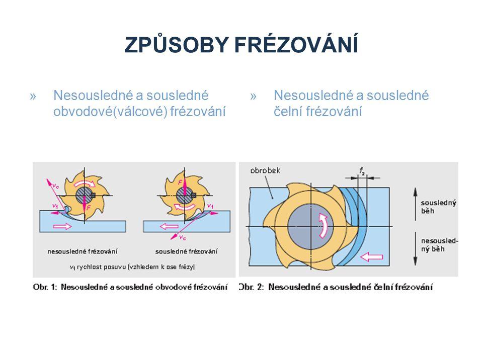 ZPŮSOBY FRÉZOVÁNÍ »Nesousledné a sousledné obvodové(válcové) frézování »Nesousledné a sousledné čelní frézování