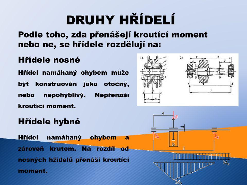DRUHY HŘÍDELÍ  Hladké  Tvarované  Duté  Ohebné  Kloubové  Klikové Podle tvaru a funkce se hřídele rozdělují na:
