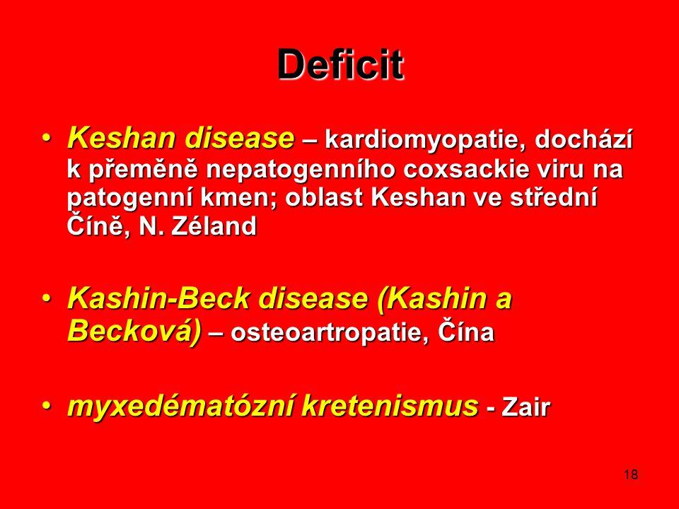 18 Deficit Keshan disease – kardiomyopatie, dochází k přeměně nepatogenního coxsackie viru na patogenní kmen; oblast Keshan ve střední Číně, N. Zéland