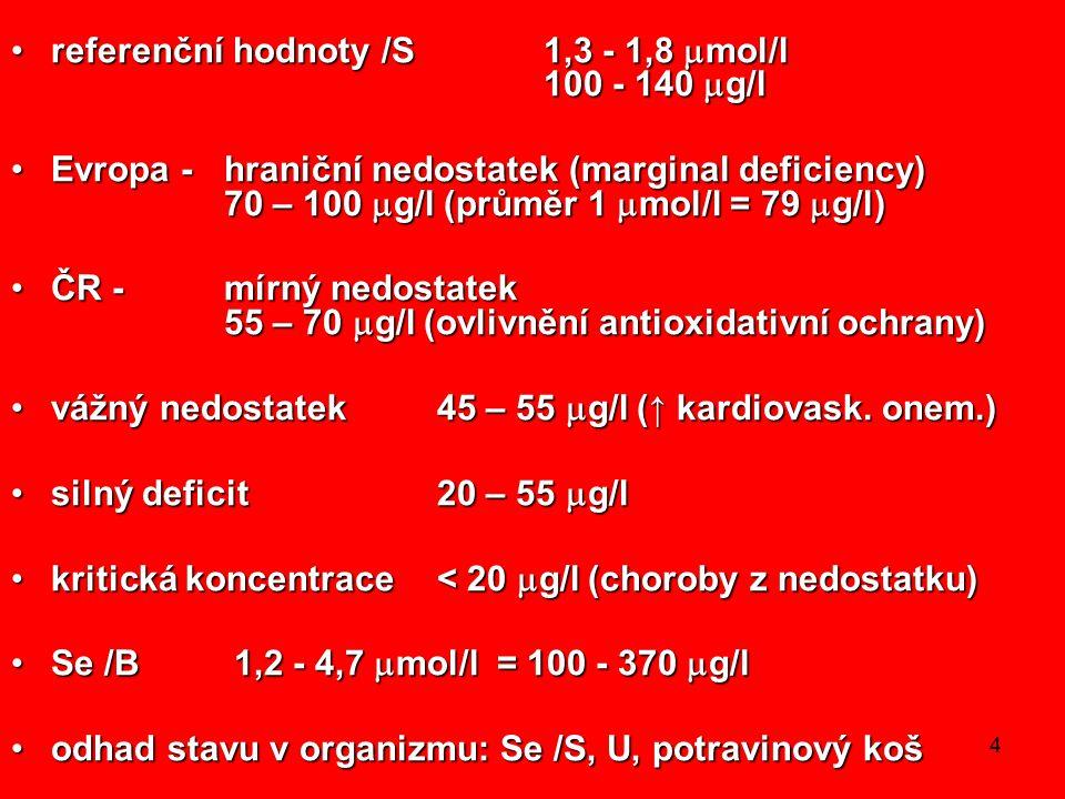 4 referenční hodnoty /S1,3 - 1,8  mol/l 100 - 140  g/lreferenční hodnoty /S1,3 - 1,8  mol/l 100 - 140  g/l Evropa - hraniční nedostatek (marginal deficiency) 70 – 100  g/l (průměr 1  mol/l = 79  g/l)Evropa - hraniční nedostatek (marginal deficiency) 70 – 100  g/l (průměr 1  mol/l = 79  g/l) ČR -mírný nedostatek 55 – 70  g/l (ovlivnění antioxidativní ochrany)ČR -mírný nedostatek 55 – 70  g/l (ovlivnění antioxidativní ochrany) vážný nedostatek45 – 55  g/l (↑ kardiovask.