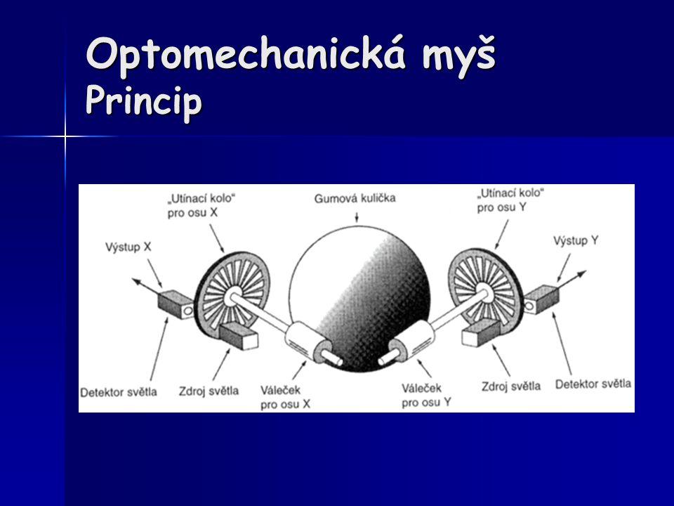 Optomechanická myš Princip