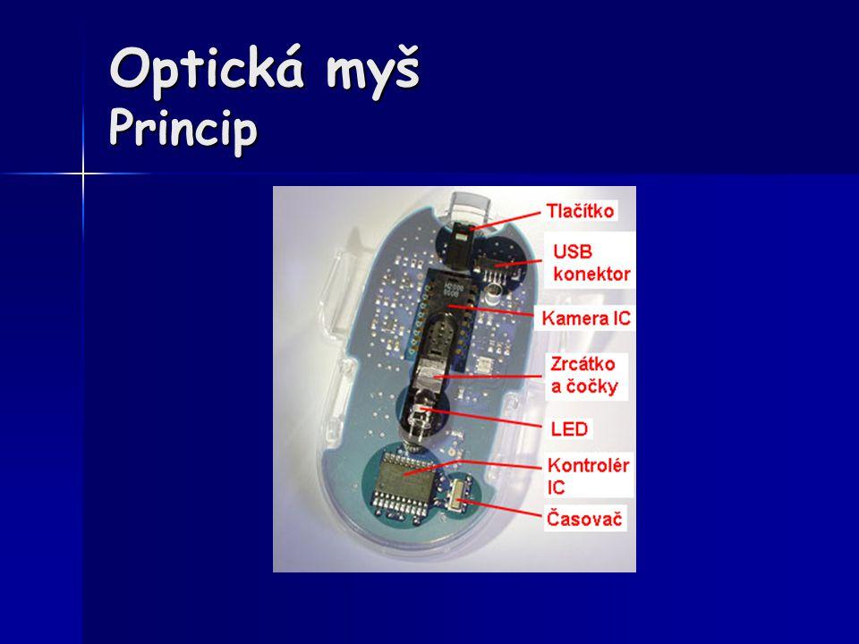 Optická myš Princip