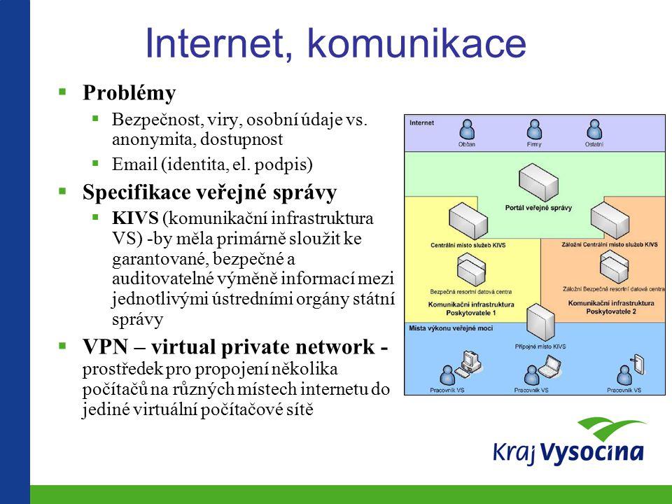 Internet, komunikace  Problémy  Bezpečnost, viry, osobní údaje vs.
