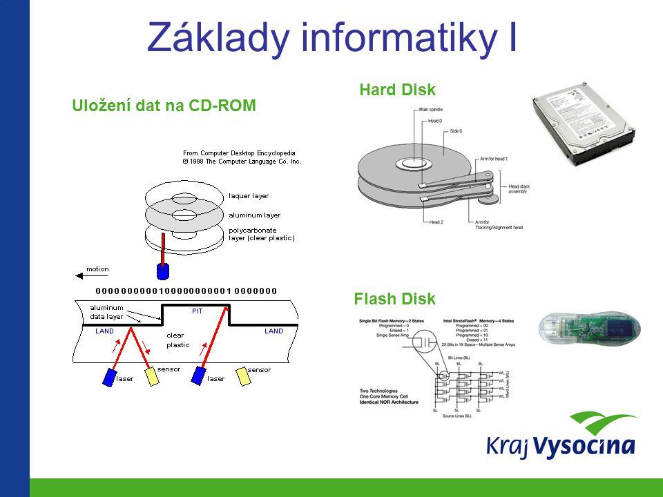 Základy informatiky I Uložení dat na CD-ROM Hard Disk Flash Disk