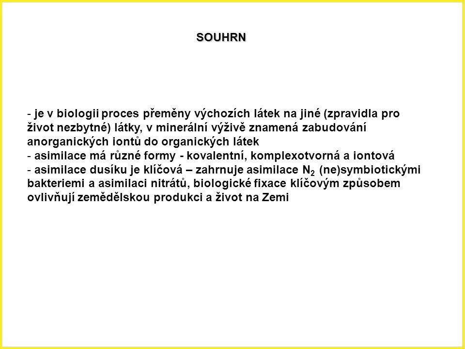 SOUHRN - je v biologii proces přeměny výchozích látek na jiné (zpravidla pro život nezbytné) látky, v minerální výživě znamená zabudování anorganickýc
