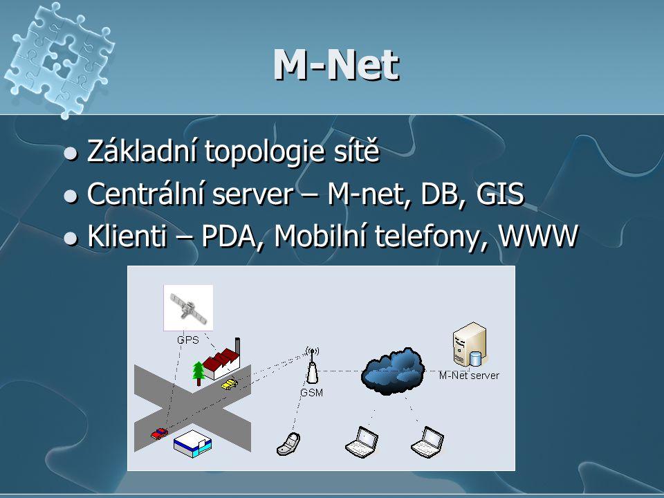 M-Net Základní topologie sítě Centrální server – M-net, DB, GIS Klienti – PDA, Mobilní telefony, WWW Základní topologie sítě Centrální server – M-net, DB, GIS Klienti – PDA, Mobilní telefony, WWW