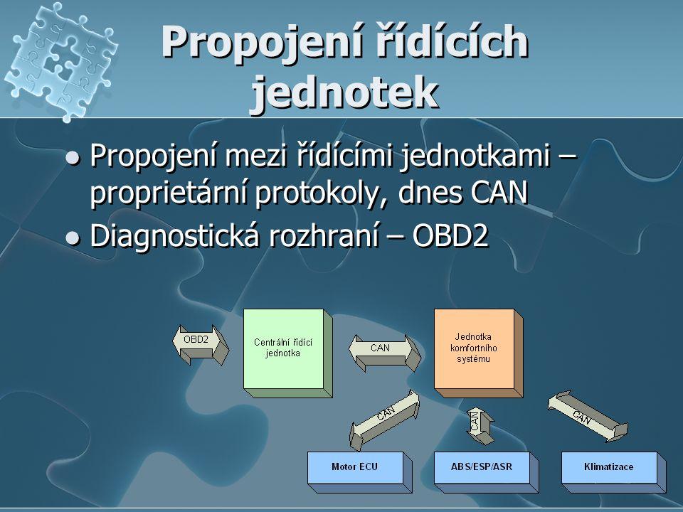 Propojení řídících jednotek Propojení mezi řídícími jednotkami – proprietární protokoly, dnes CAN Diagnostická rozhraní – OBD2 Propojení mezi řídícími jednotkami – proprietární protokoly, dnes CAN Diagnostická rozhraní – OBD2