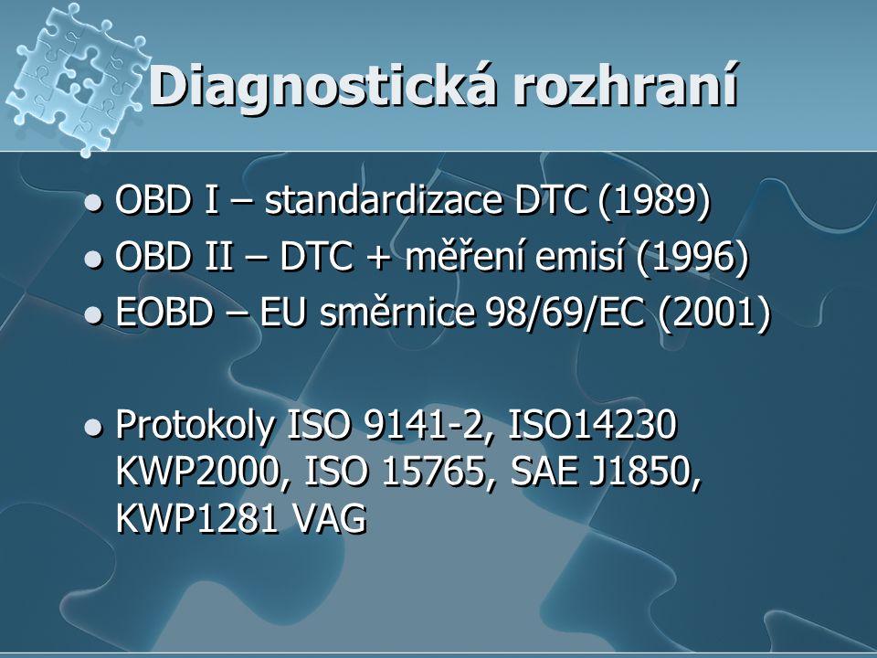 Diagnostická rozhraní OBD I – standardizace DTC (1989) OBD II – DTC + měření emisí (1996) EOBD – EU směrnice 98/69/EC (2001) Protokoly ISO 9141-2, ISO14230 KWP2000, ISO 15765, SAE J1850, KWP1281 VAG OBD I – standardizace DTC (1989) OBD II – DTC + měření emisí (1996) EOBD – EU směrnice 98/69/EC (2001) Protokoly ISO 9141-2, ISO14230 KWP2000, ISO 15765, SAE J1850, KWP1281 VAG