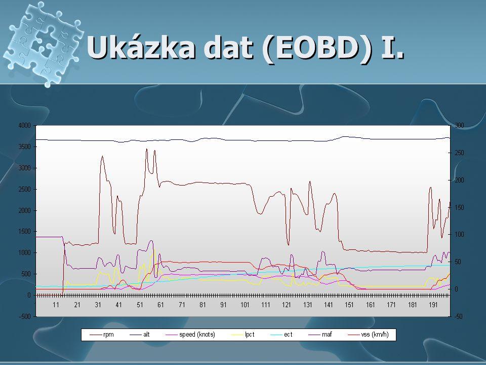 Ukázka dat (EOBD) I.