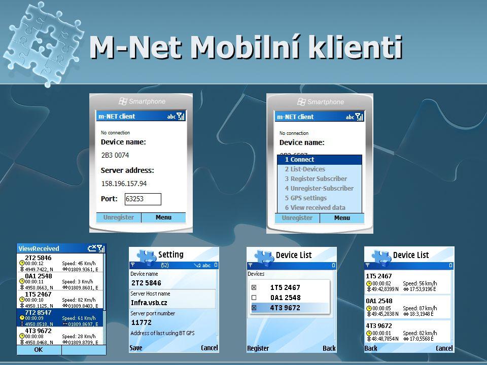 M-Net Mobilní klienti