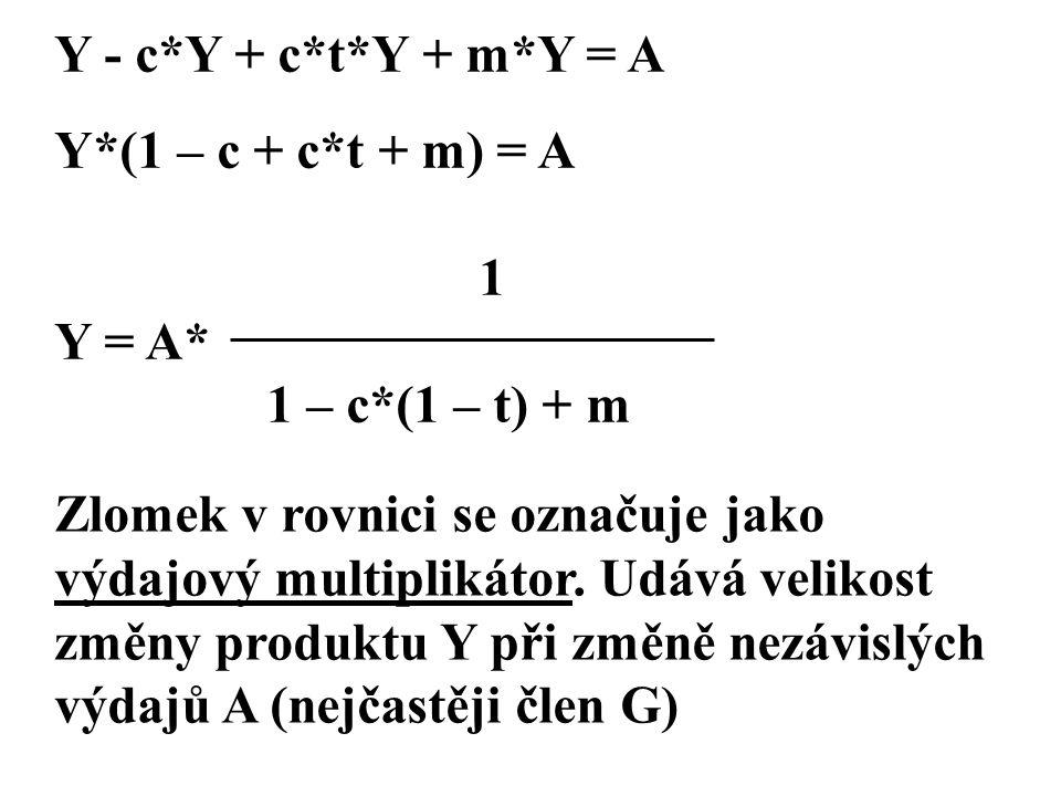 Y - c*Y + c*t*Y + m*Y = A Y*(1 – c + c*t + m) = A 1 Y = A* 1 – c*(1 – t) + m Zlomek v rovnici se označuje jako výdajový multiplikátor. Udává velikost