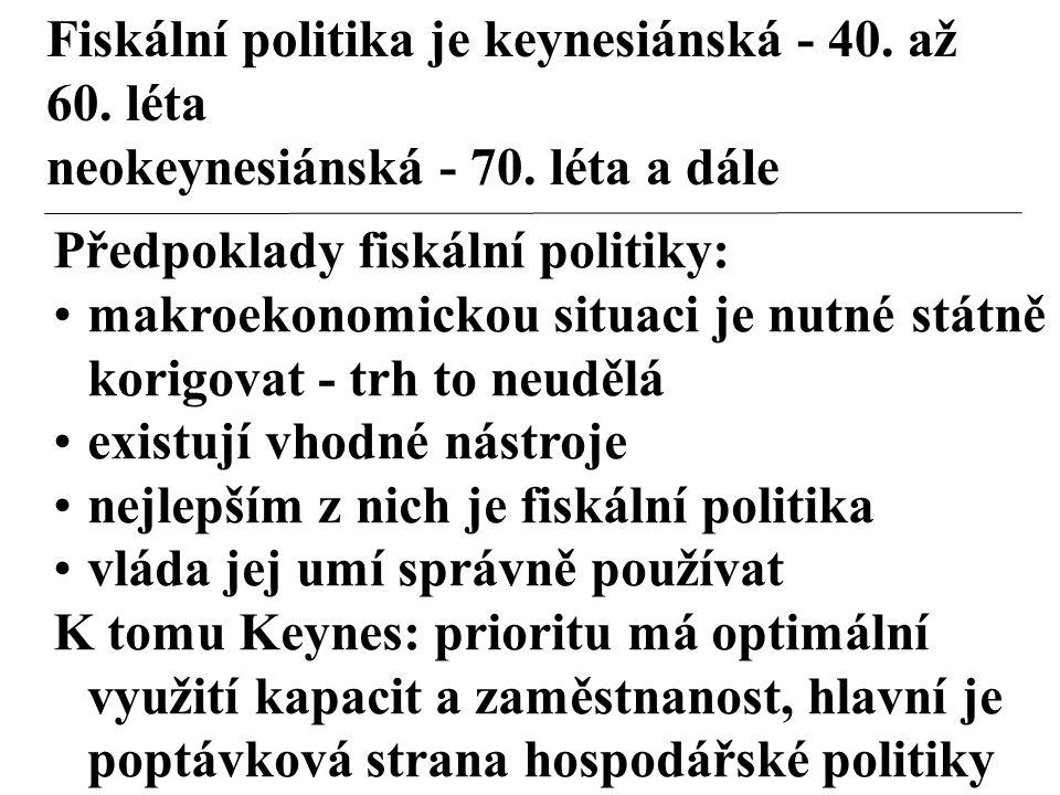 Fiskální politika je keynesiánská - 40. až 60. léta neokeynesiánská - 70. léta a dále Předpoklady fiskální politiky: makroekonomickou situaci je nutné
