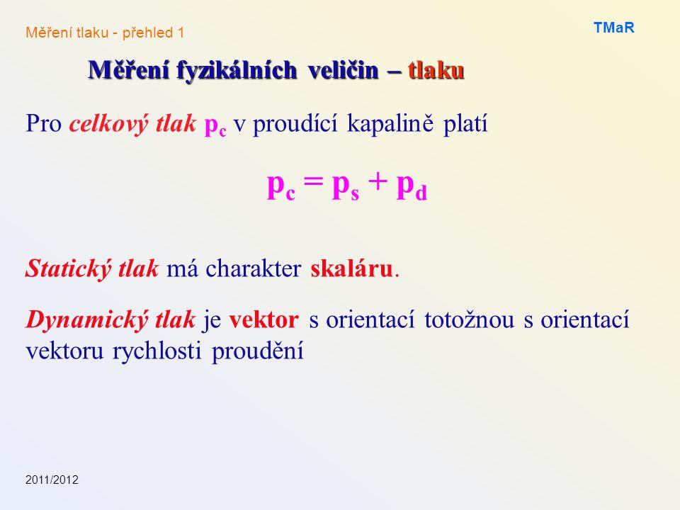 Pro celkový tlak p c v proudící kapalině platí p c = p s + p d Statický tlak má charakter skaláru. Dynamický tlak je vektor s orientací totožnou s ori