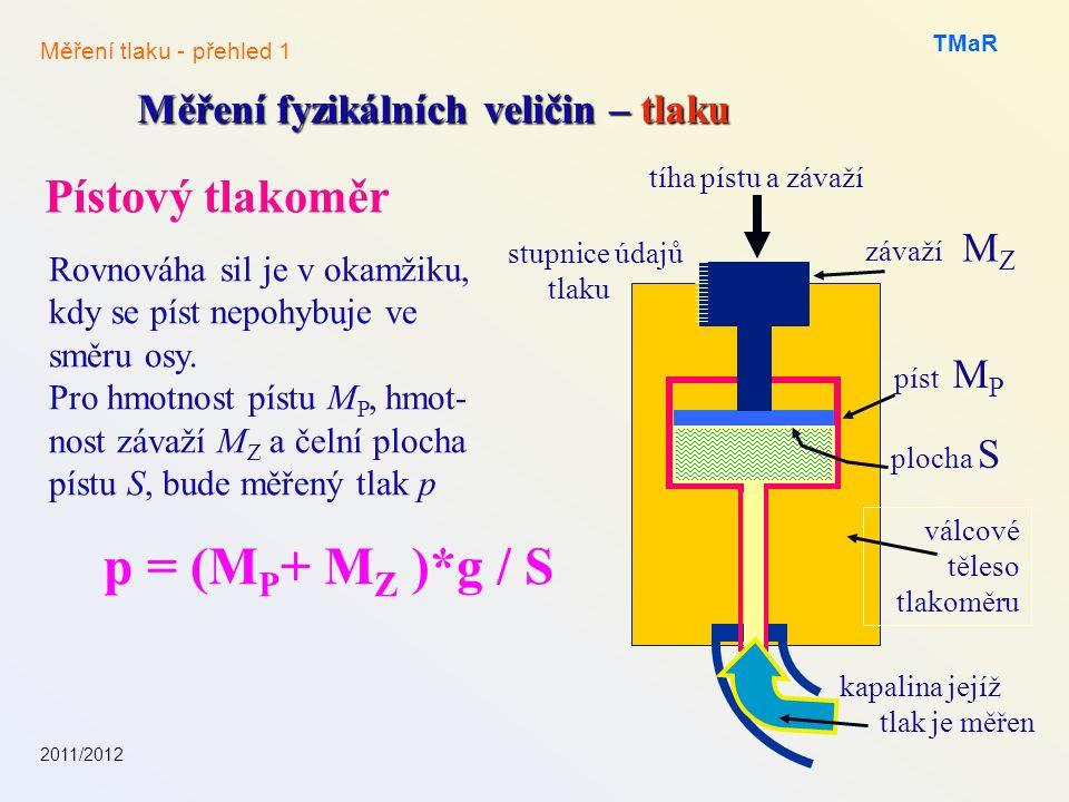 Pístový tlakoměr 2011/2012 TMaR Měření fyzikálních veličin – tlaku Měření tlaku - přehled 1 Rovnováha sil je v okamžiku, kdy se píst nepohybuje ve smě