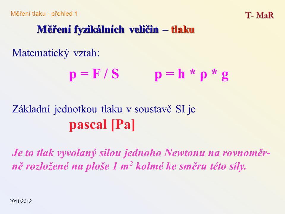 T- MaR MĚŘENÍ – TEORIE A PRINCIPY Měření fyzikálních veličin – tlaku 10 –12 10 –11 10 –10 10 – 9 10 –8 10 –7 10 –6 10 –5 10 –4 10 –3 10 –2 10 –1 10 0 10 1 10 2 10 3 10 4 10 5 10 6 10 7 10 8 10 9 10 10 10 11 10 12 10 13 10 14 absolutní tlak vakuum extrémnívakuum velkévakuum střednívakuum malé malý přetlakvelký přetlak 10 3 10 6 10 9 snímače pro měření vakua kompresní snímače pro malé tlakysnímače pro velké tlaky hydrostatické deformačnítepelněvodivostní s kapacitním čidlem s piezoresistoremvakuometry ionizační rezonanční piezoelektrické pístové odporové barometrický tlak Orientační rozdělení tlakoměrů (snímačů tlaku) podle měřicího rozsahu 2011/2012