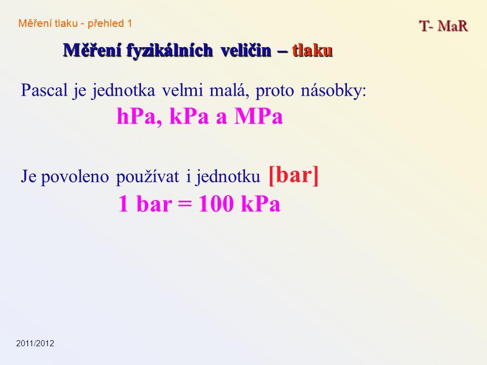 T- MaR Pascal je jednotka velmi malá, proto násobky: hPa, kPa a MPa Je povoleno používat i jednotku [bar] 1 bar = 100 kPa Měření fyzikálních veličin –
