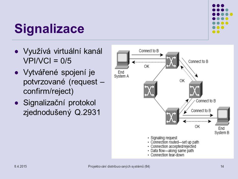Signalizace Využívá virtuální kanál VPI/VCI = 0/5 Vytvářené spojení je potvrzované (request – confirm/reject) Signalizační protokol zjednodušený Q.2931 14Projektování distribuovaných systémů (84)8.4.2015