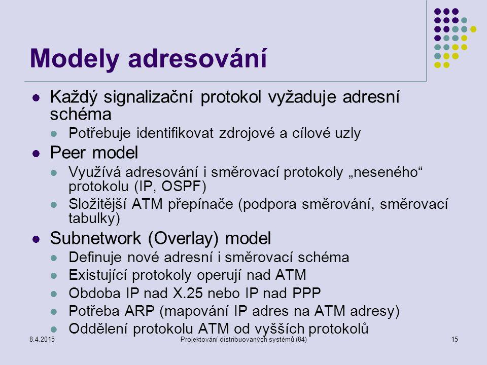 """Modely adresování Každý signalizační protokol vyžaduje adresní schéma Potřebuje identifikovat zdrojové a cílové uzly Peer model Využívá adresování i směrovací protokoly """"neseného protokolu (IP, OSPF) Složitější ATM přepínače (podpora směrování, směrovací tabulky) Subnetwork (Overlay) model Definuje nové adresní i směrovací schéma Existující protokoly operují nad ATM Obdoba IP nad X.25 nebo IP nad PPP Potřeba ARP (mapování IP adres na ATM adresy) Oddělení protokolu ATM od vyšších protokolů 15Projektování distribuovaných systémů (84)8.4.2015"""