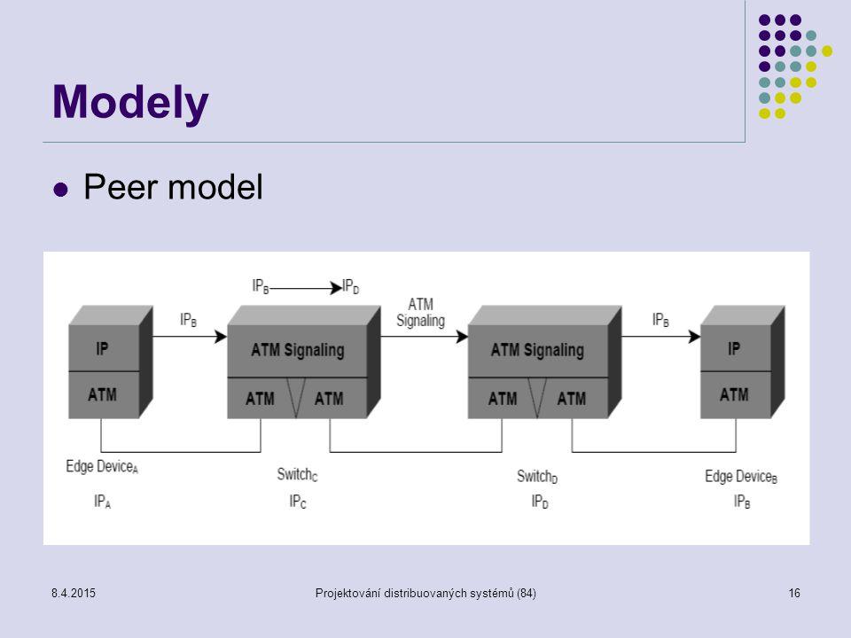 Modely Peer model 16Projektování distribuovaných systémů (84)8.4.2015