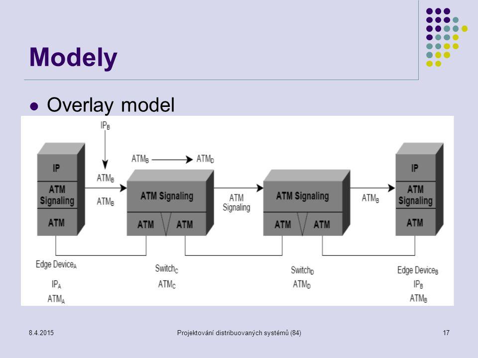 Modely Overlay model 17Projektování distribuovaných systémů (84)8.4.2015