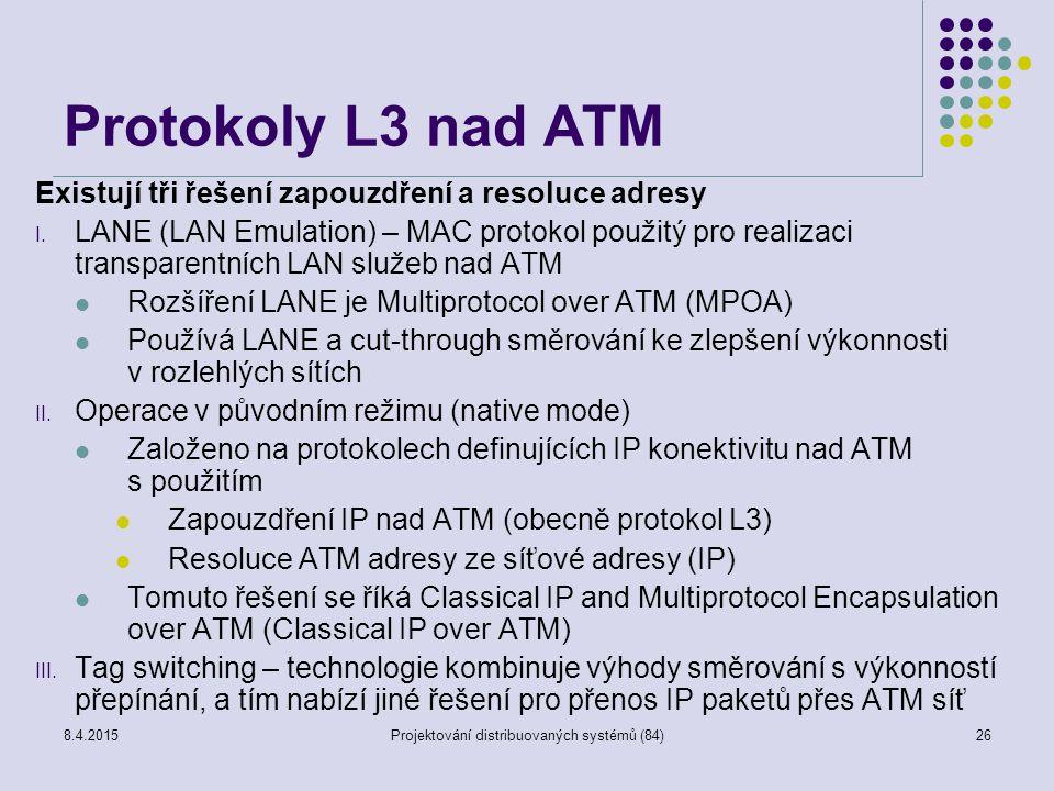 Protokoly L3 nad ATM Existují tři řešení zapouzdření a resoluce adresy I. LANE (LAN Emulation) – MAC protokol použitý pro realizaci transparentních LA