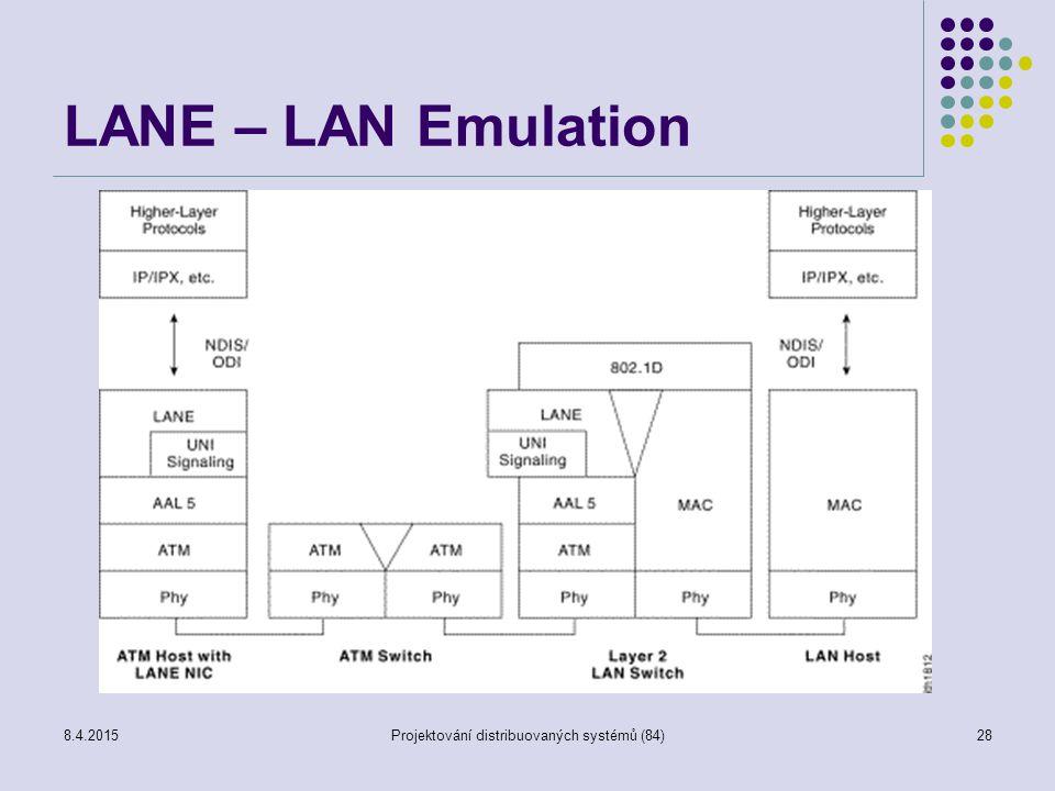 LANE – LAN Emulation 8.4.2015Projektování distribuovaných systémů (84)28