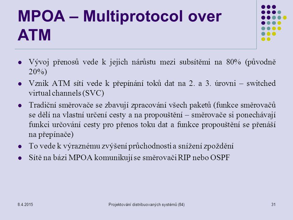 MPOA – Multiprotocol over ATM Vývoj přenosů vede k jejich nárůstu mezi subsítěmi na 80% (původně 20%) Vznik ATM sítí vede k přepínání toků dat na 2. a