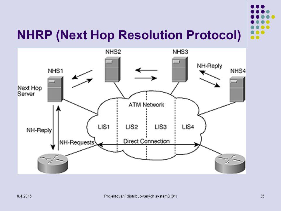 NHRP (Next Hop Resolution Protocol) 8.4.2015Projektování distribuovaných systémů (84)35