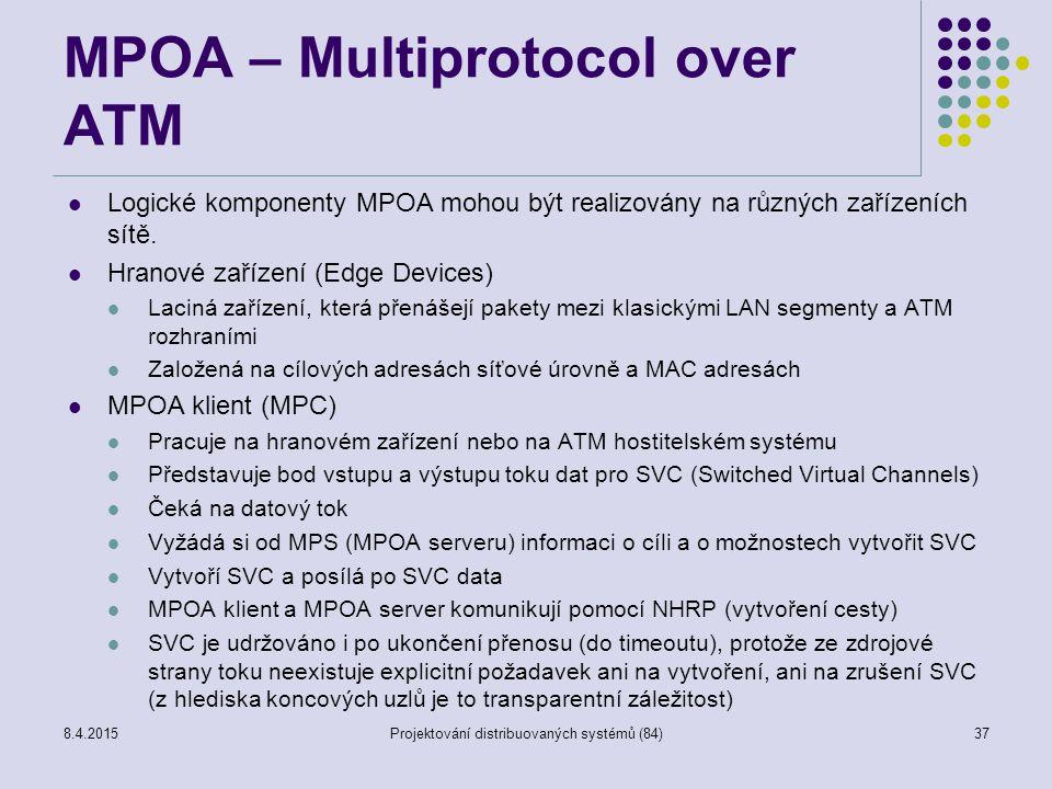 MPOA – Multiprotocol over ATM Logické komponenty MPOA mohou být realizovány na různých zařízeních sítě. Hranové zařízení (Edge Devices) Laciná zařízen