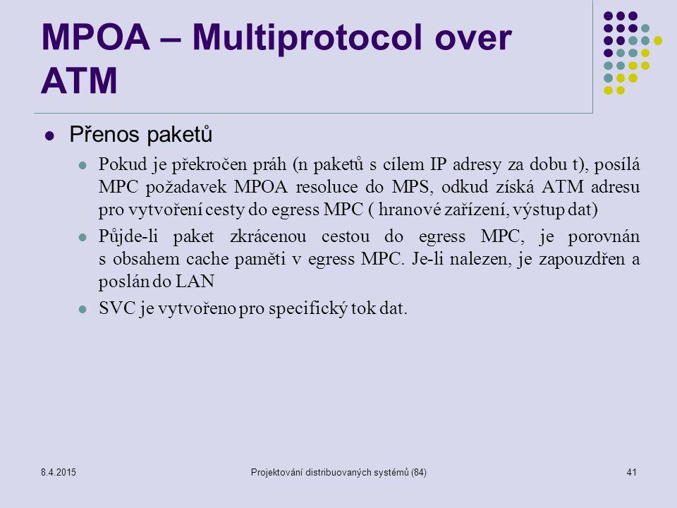 MPOA – Multiprotocol over ATM Přenos paketů Pokud je překročen práh (n paketů s cílem IP adresy za dobu t), posílá MPC požadavek MPOA resoluce do MPS, odkud získá ATM adresu pro vytvoření cesty do egress MPC ( hranové zařízení, výstup dat) Půjde-li paket zkrácenou cestou do egress MPC, je porovnán s obsahem cache paměti v egress MPC.