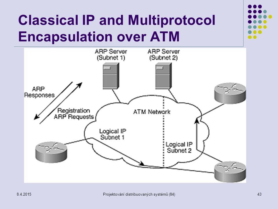 43Projektování distribuovaných systémů (84)8.4.2015 Classical IP and Multiprotocol Encapsulation over ATM