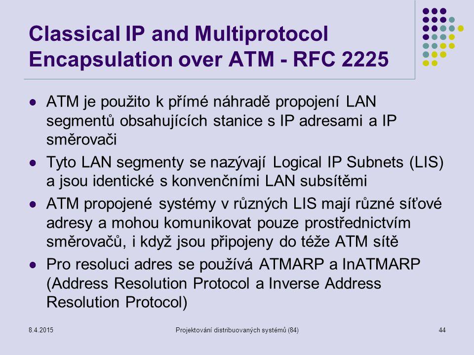 Classical IP and Multiprotocol Encapsulation over ATM - RFC 2225 ATM je použito k přímé náhradě propojení LAN segmentů obsahujících stanice s IP adres