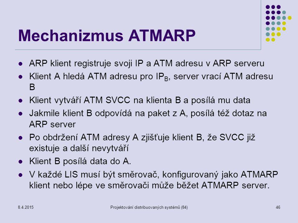 Mechanizmus ATMARP ARP klient registruje svoji IP a ATM adresu v ARP serveru Klient A hledá ATM adresu pro IP B, server vrací ATM adresu B Klient vytv