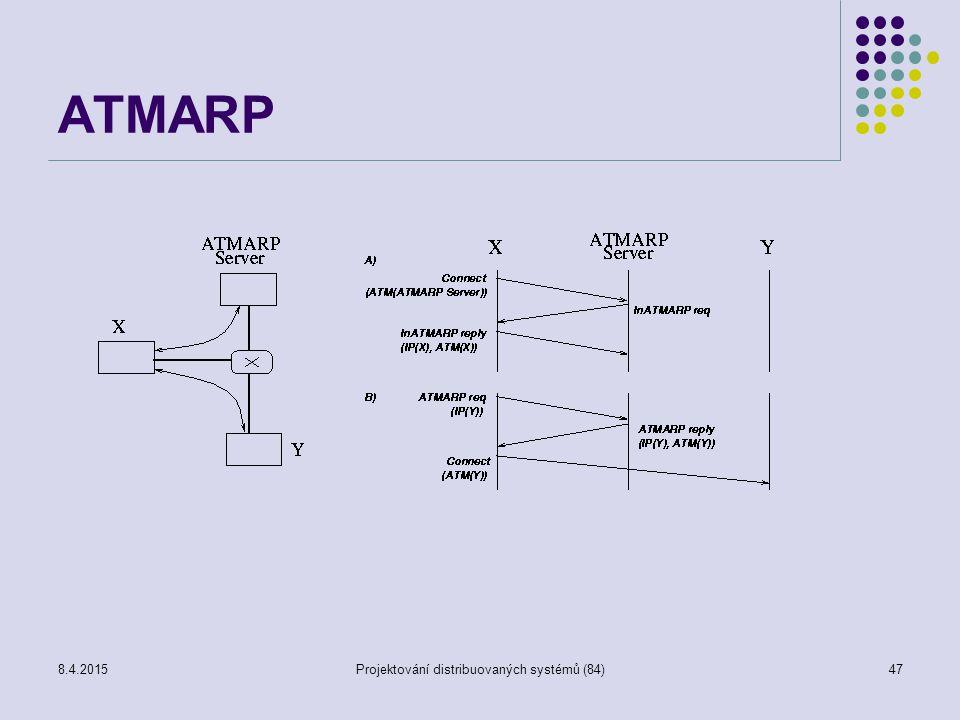 ATMARP 8.4.2015Projektování distribuovaných systémů (84)47