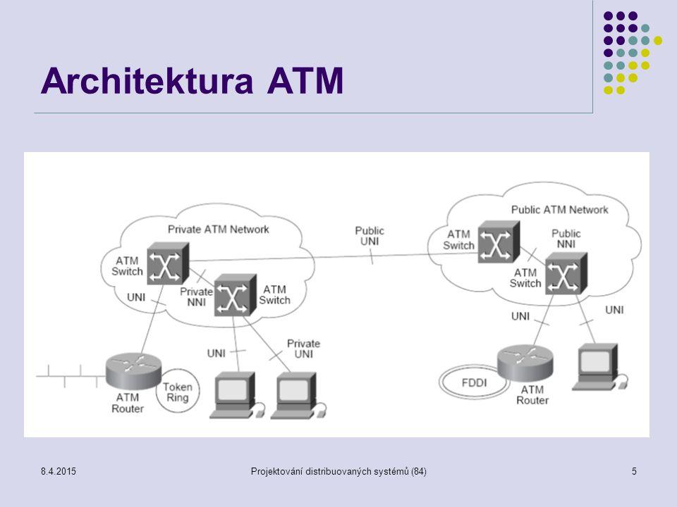 Mechanizmus ATMARP ARP klient registruje svoji IP a ATM adresu v ARP serveru Klient A hledá ATM adresu pro IP B, server vrací ATM adresu B Klient vytváří ATM SVCC na klienta B a posílá mu data Jakmile klient B odpovídá na paket z A, posílá též dotaz na ARP server Po obdržení ATM adresy A zjišťuje klient B, že SVCC již existuje a další nevytváří Klient B posílá data do A.