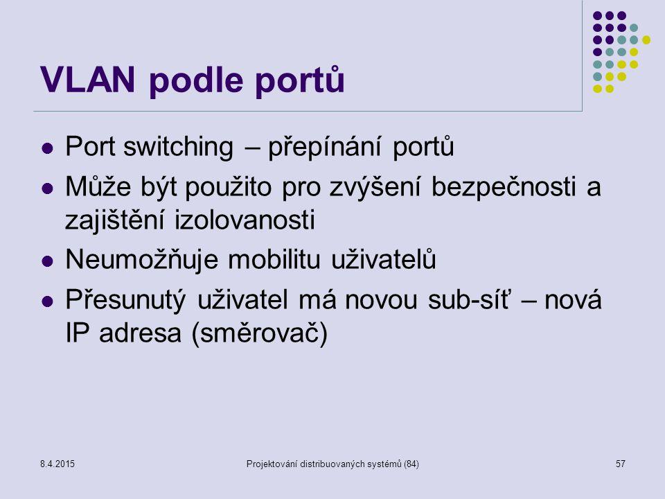 VLAN podle portů Port switching – přepínání portů Může být použito pro zvýšení bezpečnosti a zajištění izolovanosti Neumožňuje mobilitu uživatelů Přes
