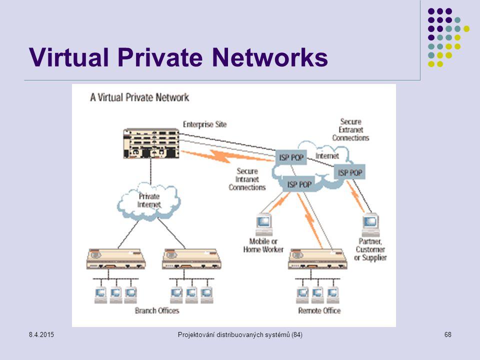 Virtual Private Networks 68Projektování distribuovaných systémů (84)8.4.2015