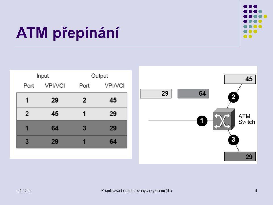 MPOA – Multiprotocol over ATM MPOA server (MPS) Je logická komponenta MPOA směrovače, zajišťující přenos informací pro MPOA klienta na úrovni 3 (síťová vrstva) Zahrnuje též funkce NHRP serveru (NHS) Spolupracuje se směrovacími funkcemi a NHS při identifikaci cesty reprezentované cílovou ATM adresou Zapouzdřuje informaci úrovně 2 (linková vrstva), kterou dostává od MPOA klienta (MPC) 8.4.2015Projektování distribuovaných systémů (84)39