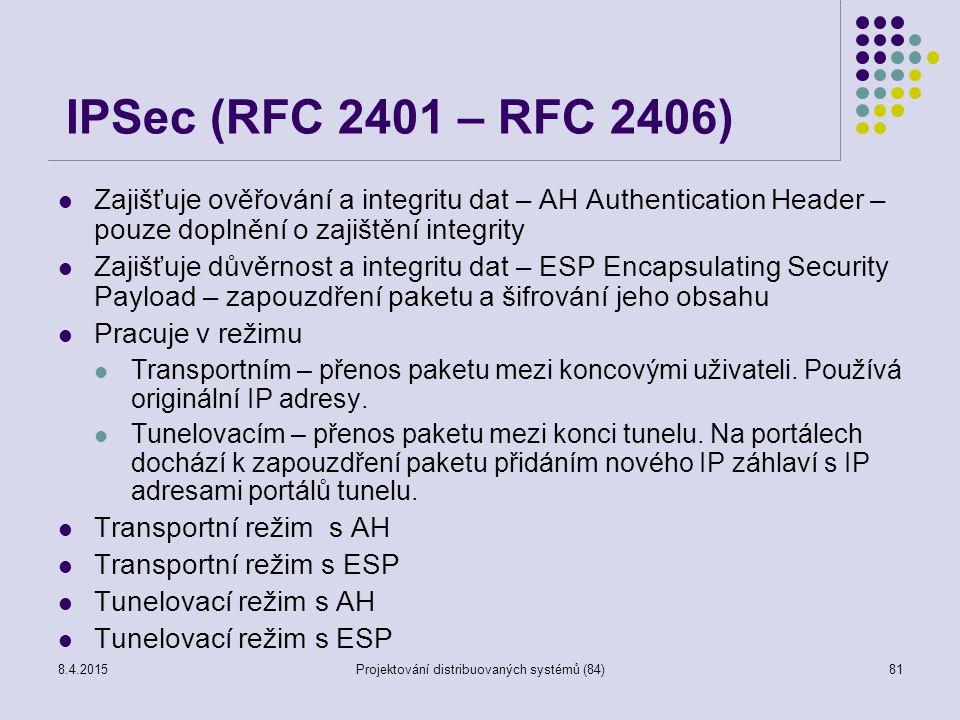 IPSec (RFC 2401 – RFC 2406) Zajišťuje ověřování a integritu dat – AH Authentication Header – pouze doplnění o zajištění integrity Zajišťuje důvěrnost