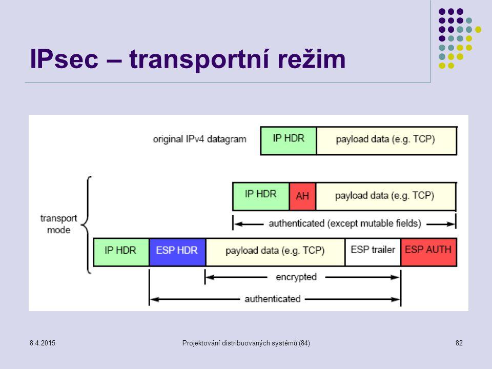 IPsec – transportní režim 82Projektování distribuovaných systémů (84)8.4.2015