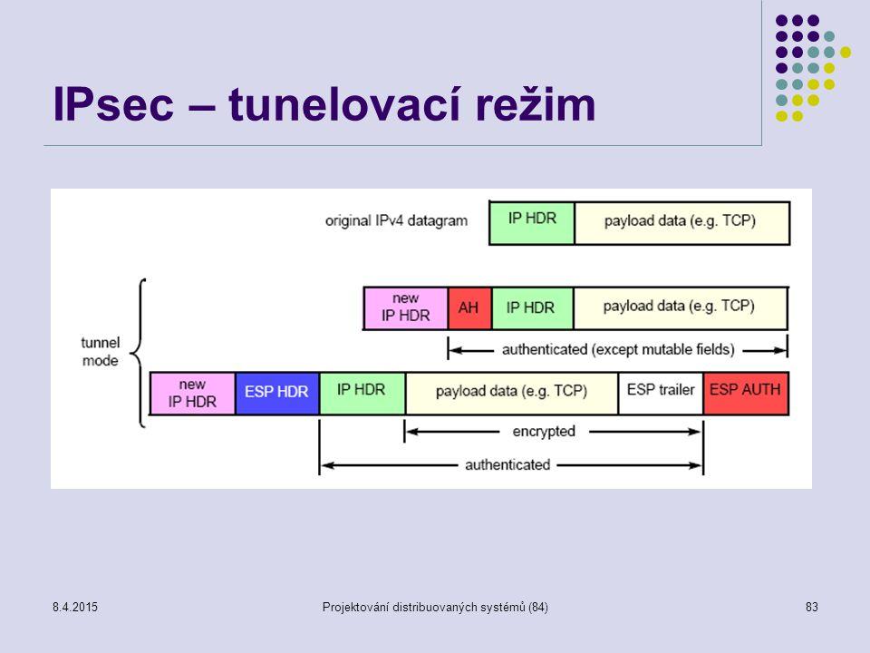 IPsec – tunelovací režim 83Projektování distribuovaných systémů (84)8.4.2015