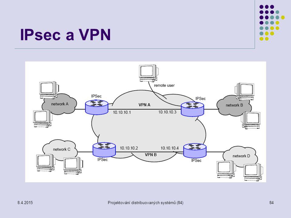 IPsec a VPN 84Projektování distribuovaných systémů (84)8.4.2015
