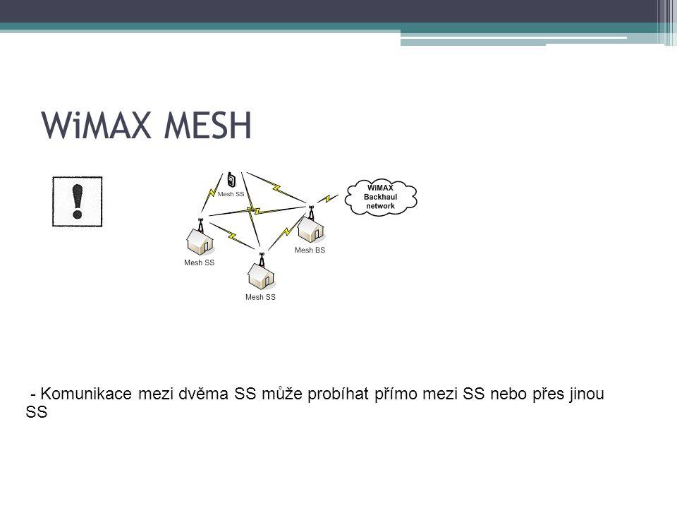 WiMAX MESH - Komunikace mezi dvěma SS může probíhat přímo mezi SS nebo přes jinou SS